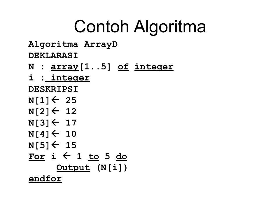Contoh Algoritma Algoritma ArrayD DEKLARASI N : array[1..5] of integer
